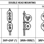 Dual Head - 3 Color Signals