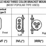 Single Head - 3 Color Signals