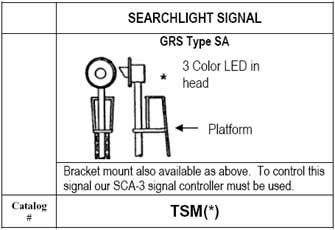 SingleHeadSearchlightGrid